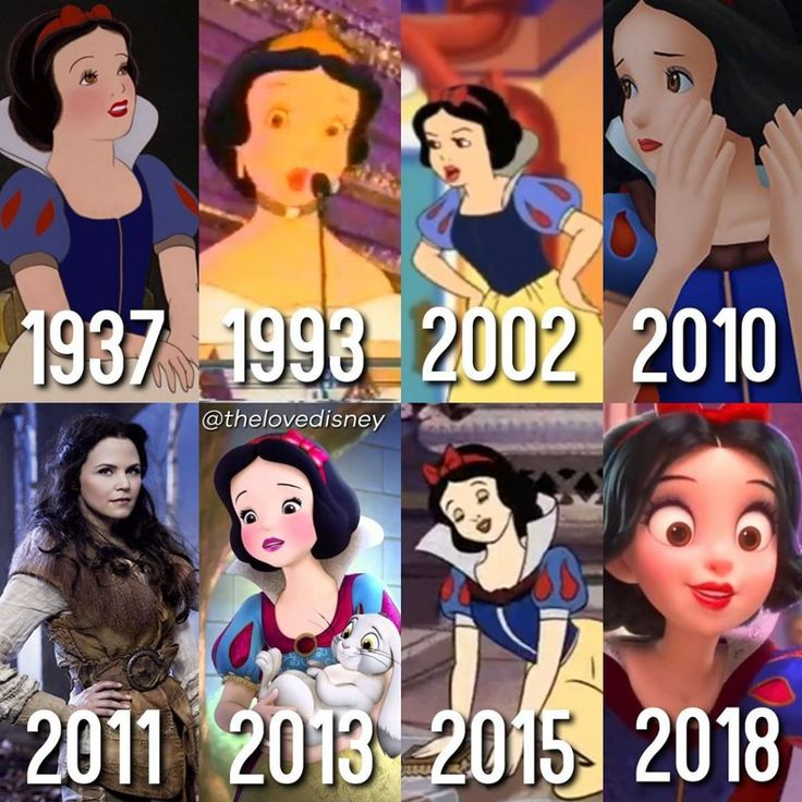 What is your favorite Disney character? - ibeautybook ...