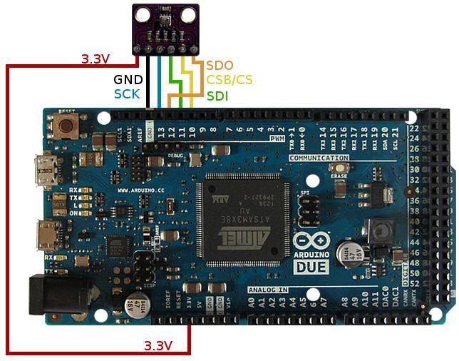 Arduino Due Gy