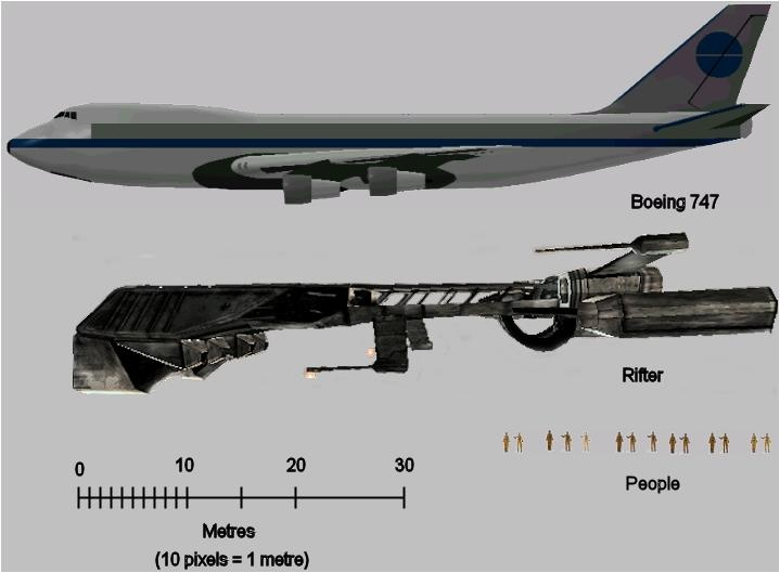Size comparison between a 747 and the smallest combat class (frigate) of ship in EVE Online - this one is called the Rifter