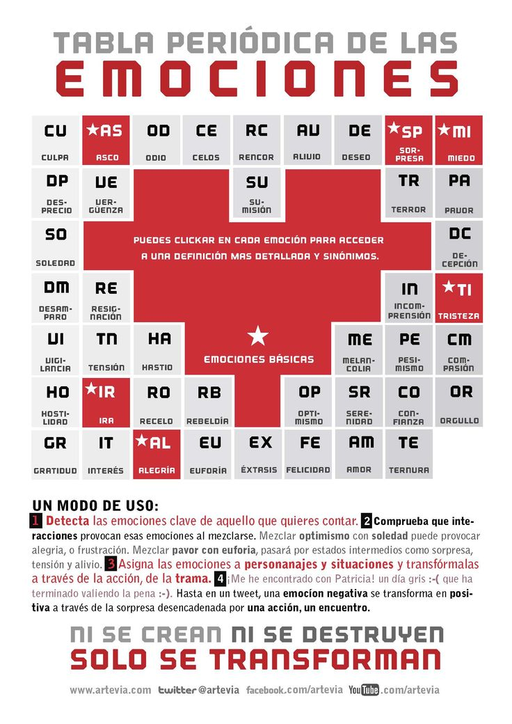 Ms de 25 ideas increbles sobre tabla peridica en pinterest ms de 25 ideas increbles sobre tabla peridica en pinterest qumica tabla peridica y humor sobre tabla peridica urtaz Images