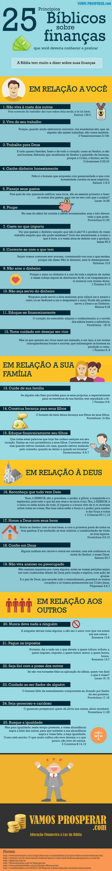 Biblicos sobre o dinheiro