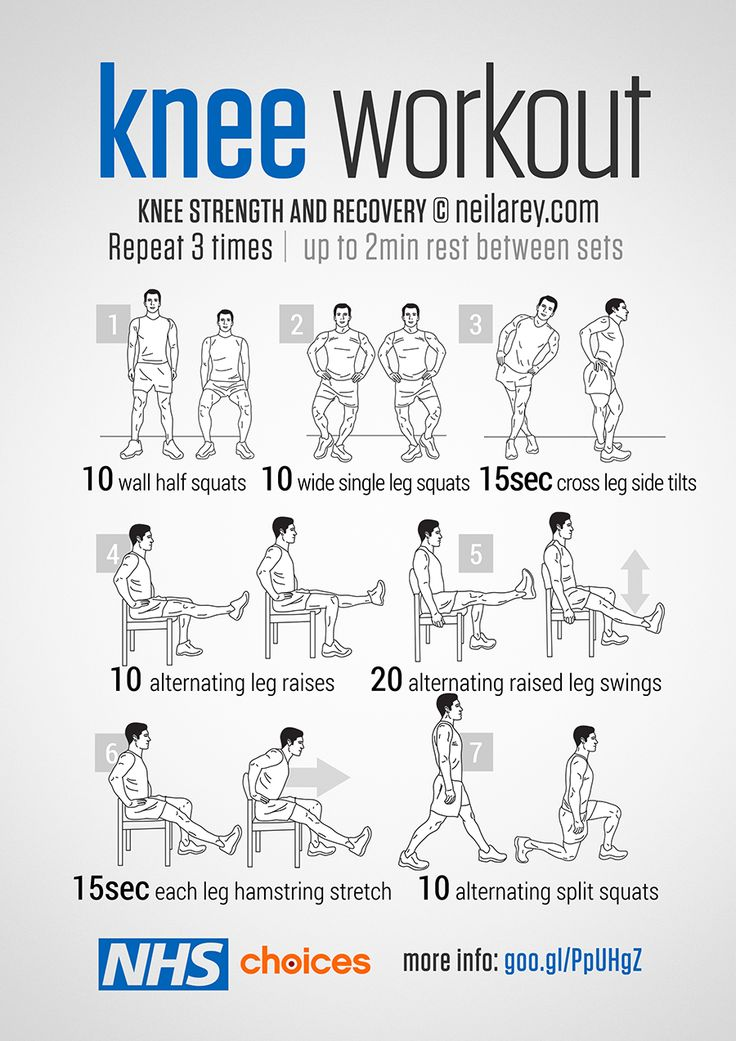 KNEE WORKOUT http://www.nhs.uk/Livewell/fitness/Documents/knee-workout_v2.jpg