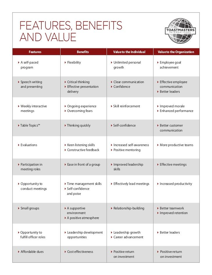 heres a great simple document showing the features benefits and value of