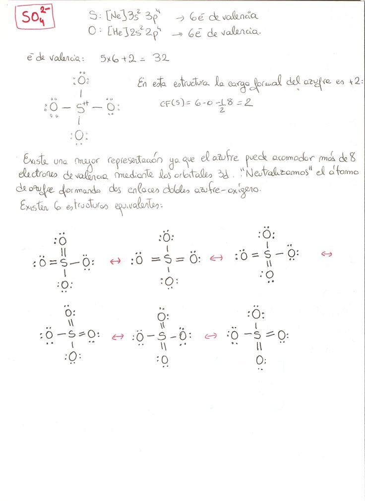 Estructura de Lewis del ion sulfato: SO4(2-)