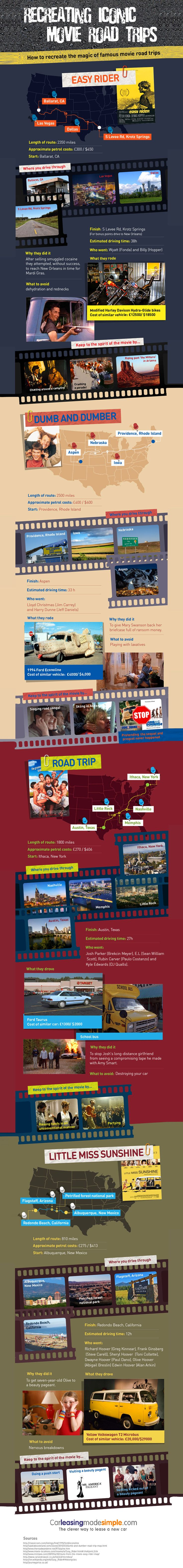Recreating Iconic Movie Road Trips Infographic. Topic: film, easy rider, dumb and dumber, little miss sunshine, car, travel, rv.