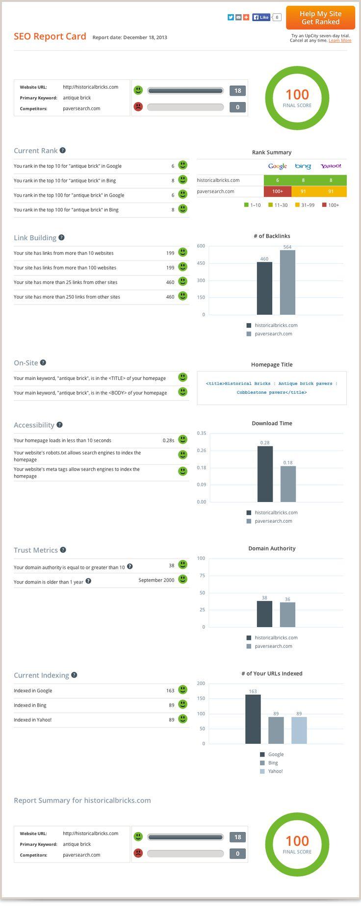 Free SEO Report Card: Website Grader | UpCity