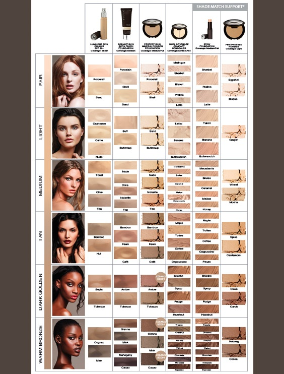 BECCA Foundation Finder Chart Younique, Younique
