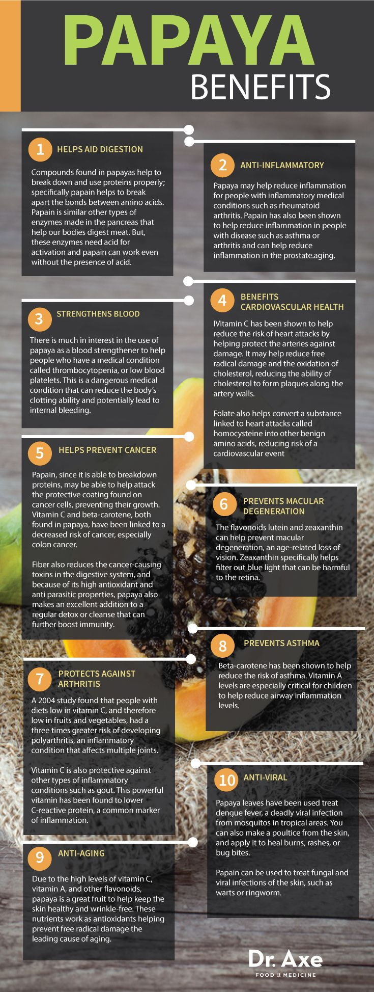 Papaya Benefits, Nutrition & Recipes