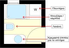 Αποτέλεσμα εικόνας για πλυντηριο ρουχων στο μπανιο