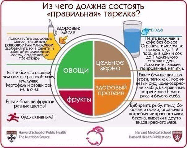 Сохрани свое здоровье - в России лучше не болеть | ВКонтакте