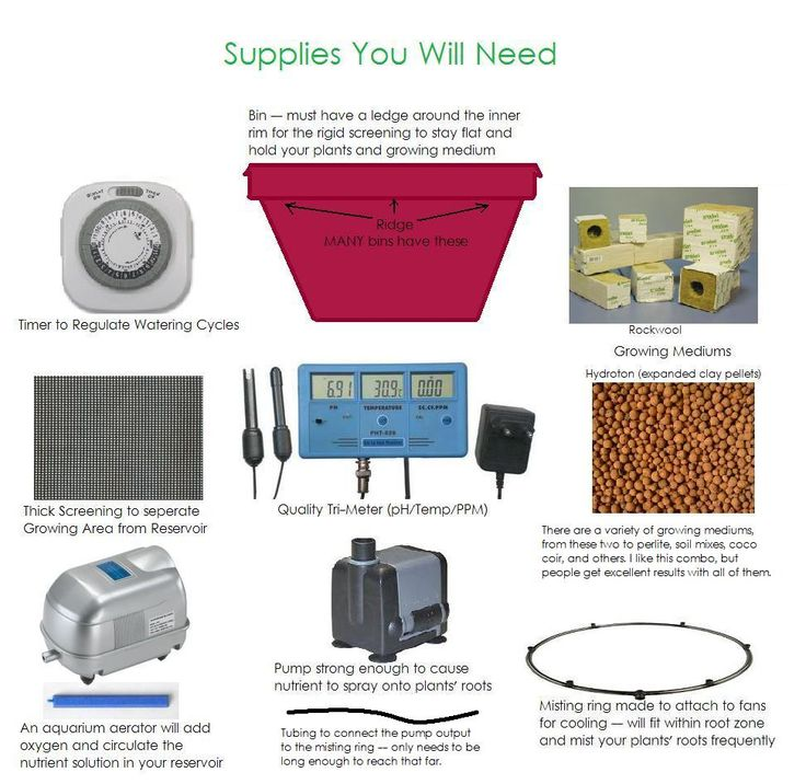 Things required for building your own Aeroponic systems #Aeroponics #aeroponicsystems