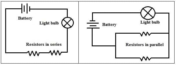 Circuits: One Path for Electricity - Lesson | Circuit ... on