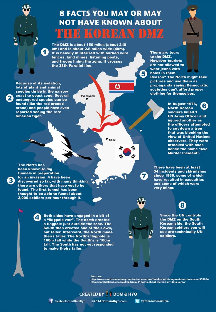 54 best North Korea ruled by a mad man images on Pinterest North - best of world map at night korean