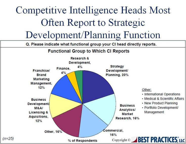 strategic focus report business intelligence A practical framework for business intelligence and planning  integrated and aligned to take a more strategic approach to business intelligence  reports and.