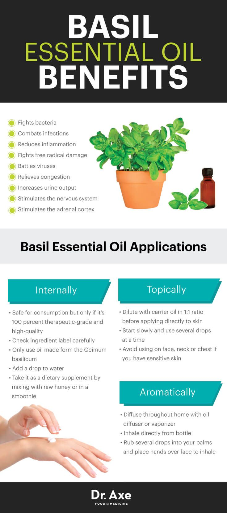 Basil Essential Oil Fights Bacteria, Colds & Bad Odor - Dr. Axe