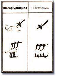 Histoire de l'écriture: l'écriture cursive et son évolution