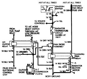 jeep cherokee cooling fan relay wiring diagram