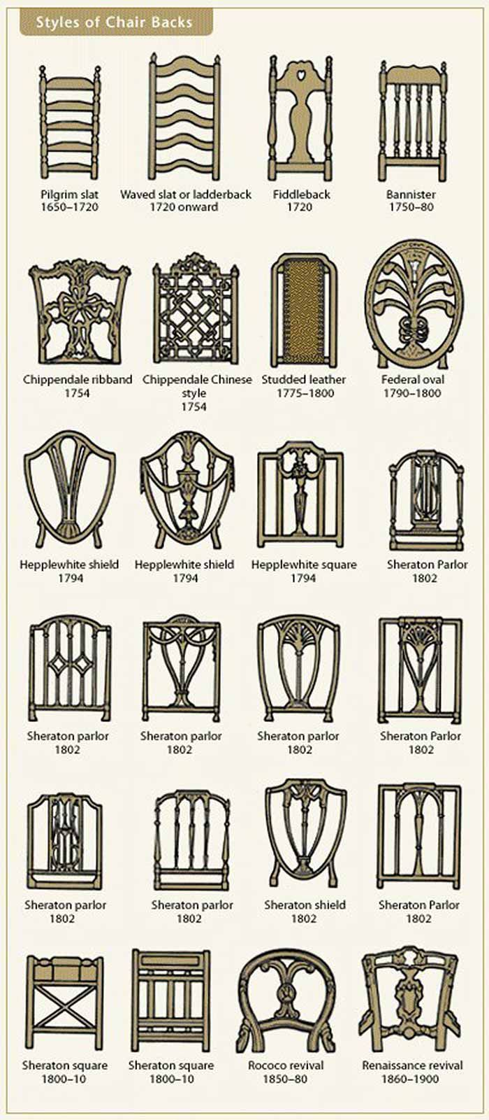 Antique chair styles identification - Find This Pin And More On Design Furniture