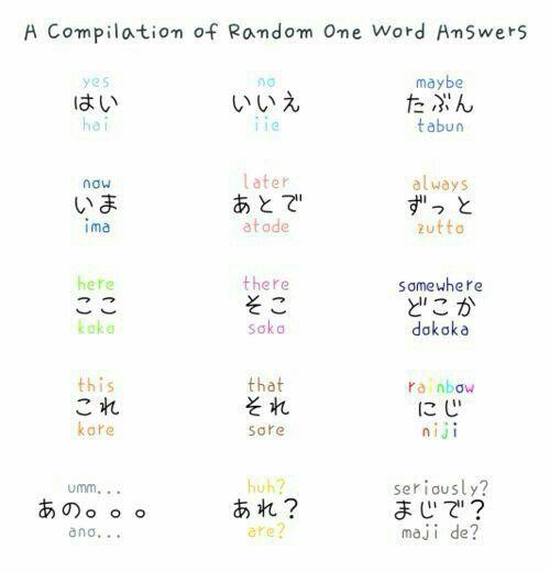 05279f6bb75163f9c978d719f7ae3752.jpg (500×520) #japanesetips #japaneselanguage