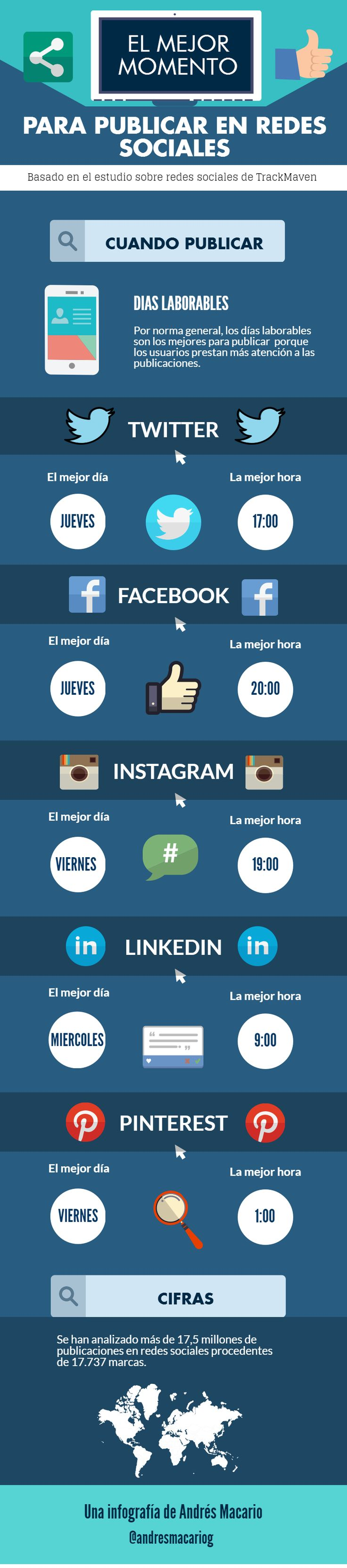 El mejor momento para publicar en redes sociales - Infografia Andres Macario