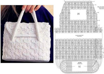 Patron Crochet Bolso de Mano - Patrones Crochet