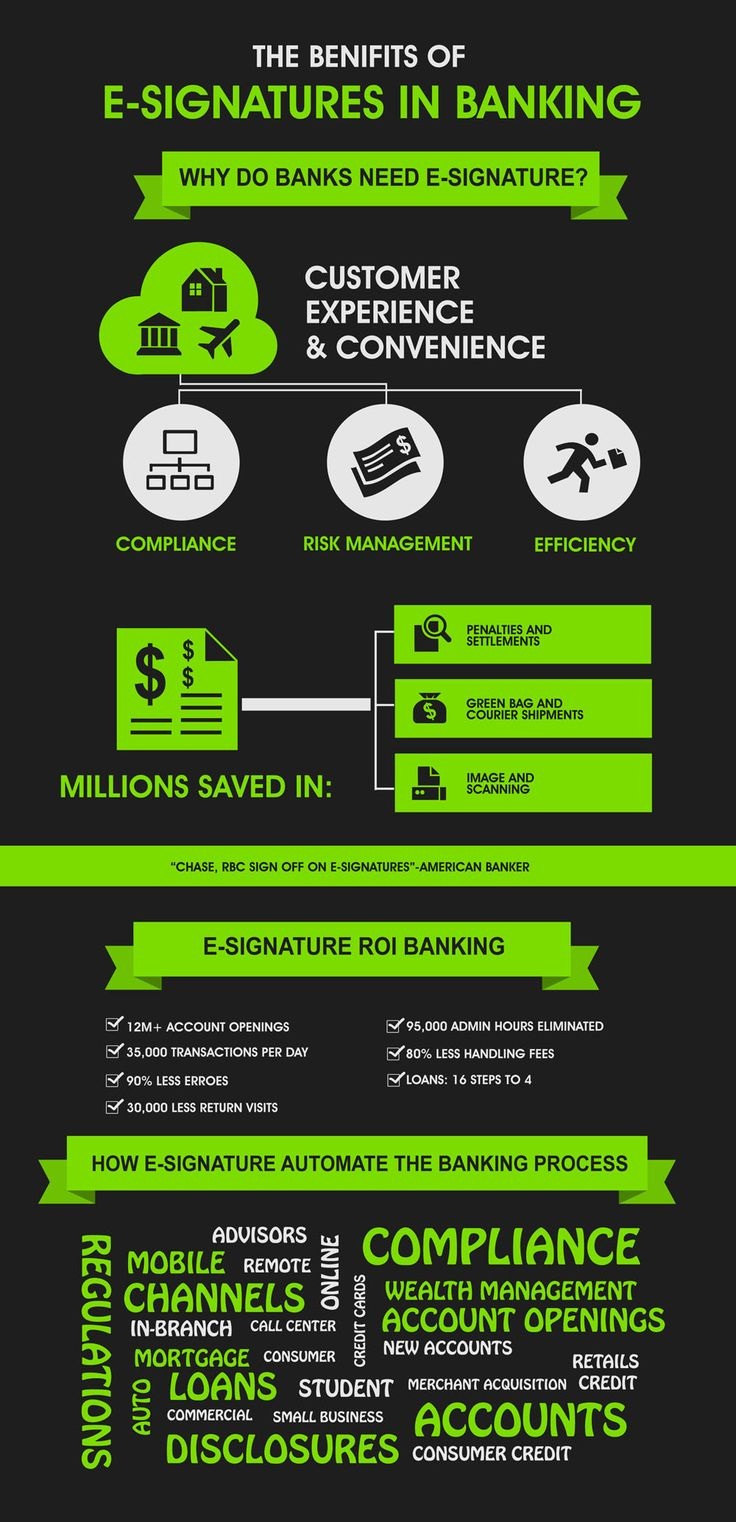 The benefits of e-signatures in banking on why do banks need e-signature.