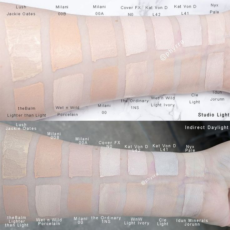 Cruelty Free Makeup Foundation Swatches