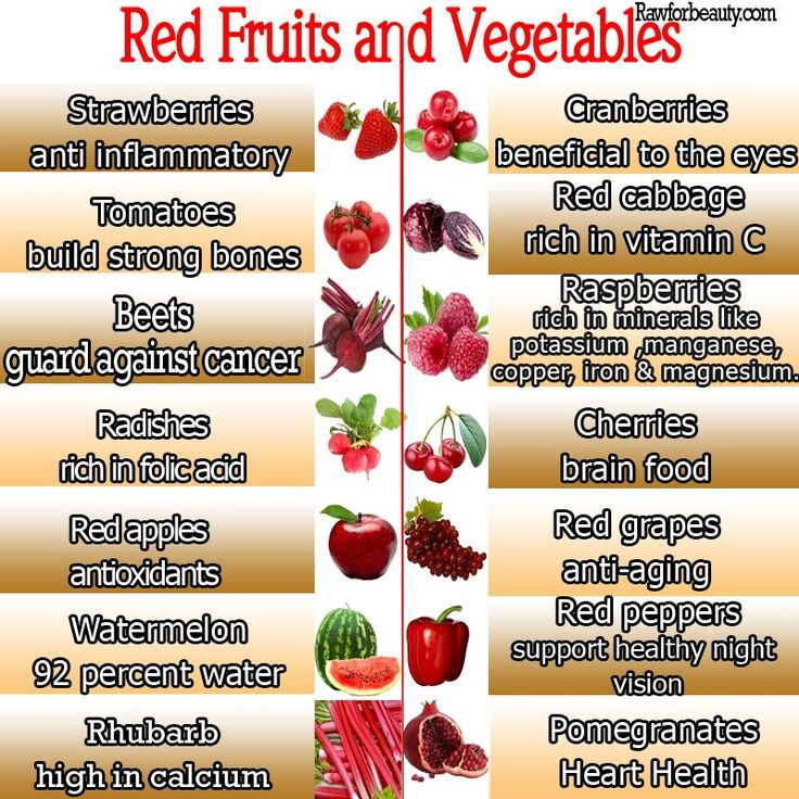 74 best images about Colors of Fruits & Vegetables and ...