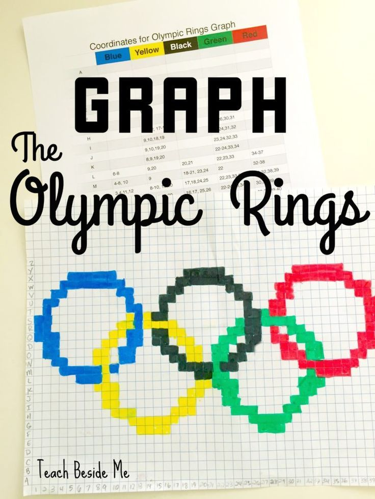 How to make an Olympic Ring Graph - Great STEAM project! Combines Math, Art & The Olympics!