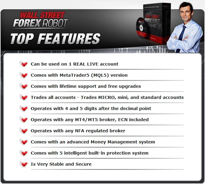 Wall street forex news