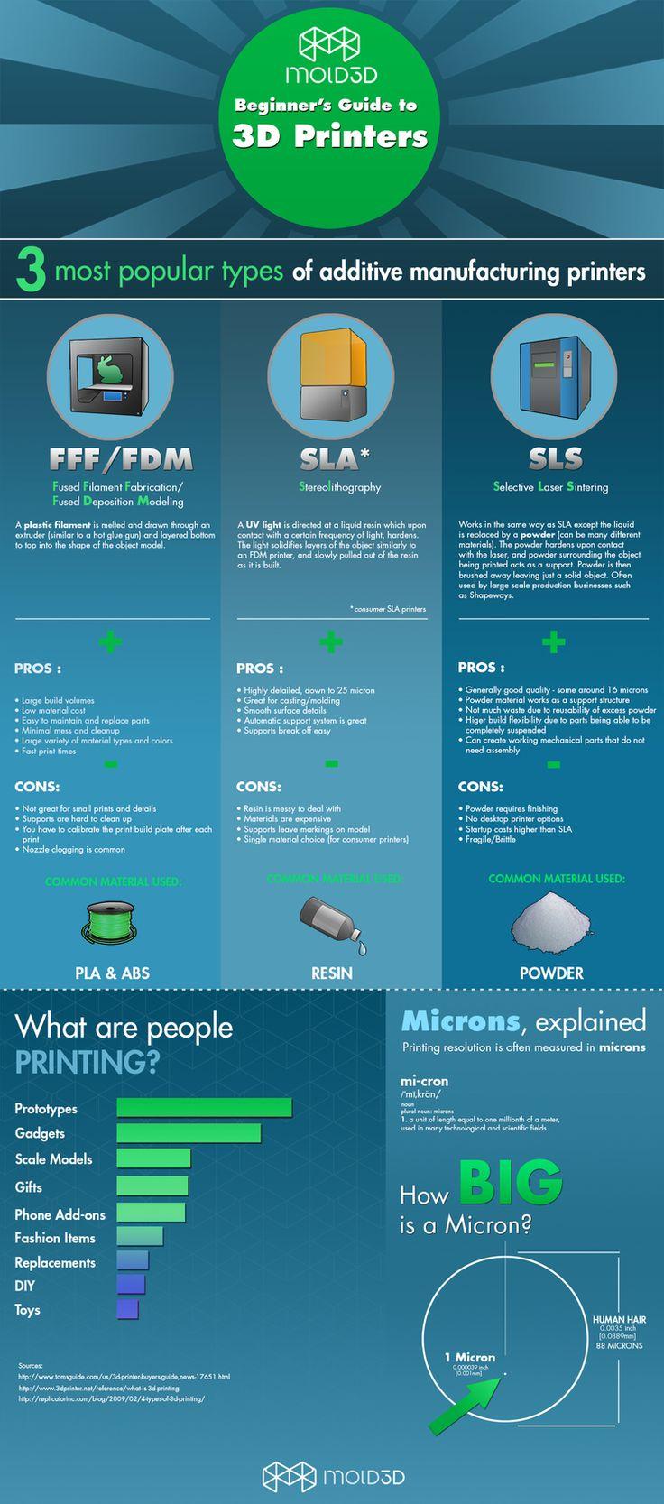 3D_printing_3D_printer_infographic.jpg