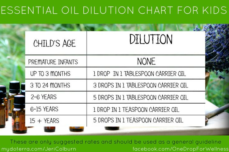Recommended dilution chart for children doTERRA essential oils