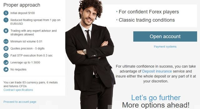 Don't know where to start your Forex trading? - Prubiz partners