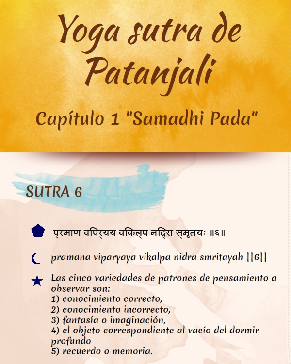 Yoga Sutras de Patanjali. Aforismo 6.