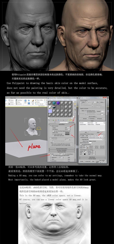 skin shader realtime render tips