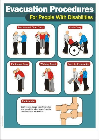 Evacuation Procedures for Disabled
