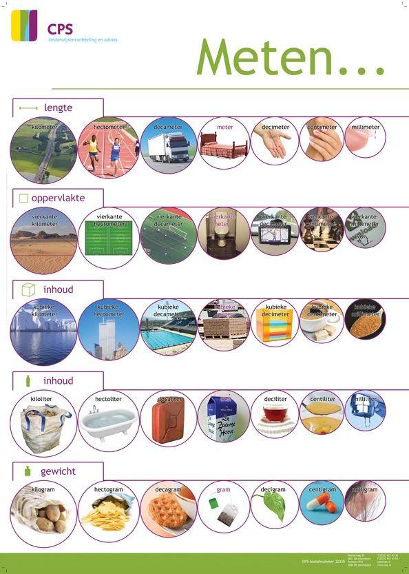Meten met maten poster