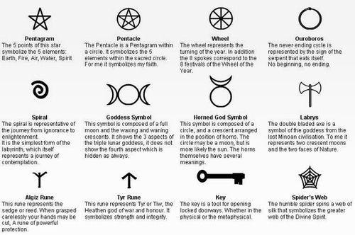 Pagan symbols                                                                                                                                                                                 Mais