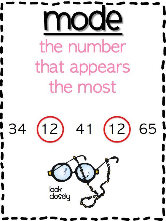 FREE Math vocabulary posters