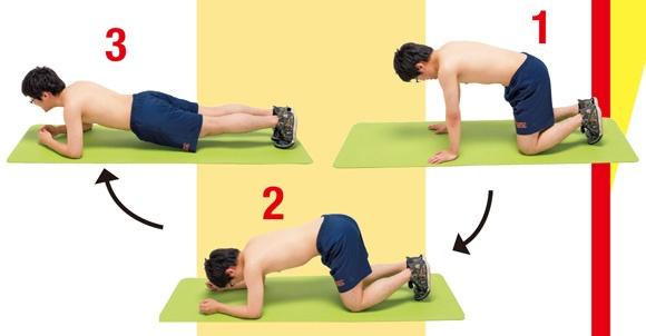 <腹の筋肉を効果的に刺激するトレーニング>    (1)四つん這いの状態から、(2)ひざを地面につけ、両ひじで体を支える。腕の位置はそのままで、(3)つま先立ちして体を一直線にし、30秒キープ×23セット。腰を上げすぎたり、上体を反らして腰を落としすぎないように注意すべし。頭は下げずに目線は前を向くことを意識しながら行う。森氏曰く「全身運動にもなり、一番効果的な腹筋を鍛える方法」