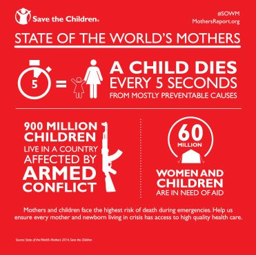 State of the World's Mothers - Save the Children