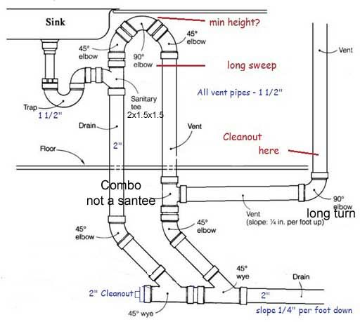 25 Best Ideas About Plumbing Vent On Pinterest Bathroom