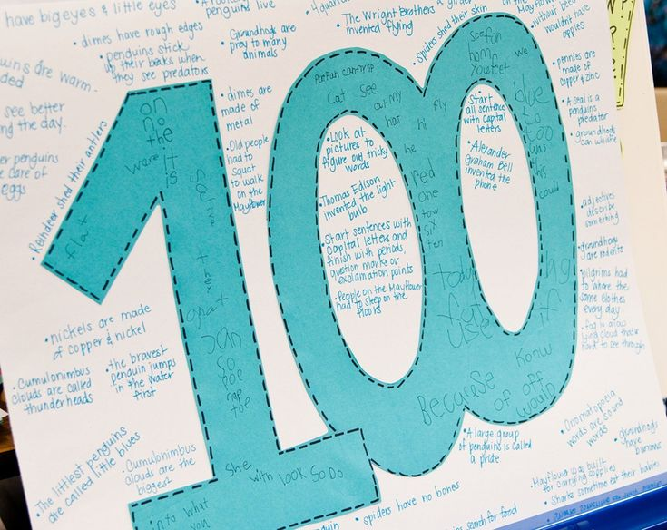 100 things we have learned poster.  Make on the first day of school.  Each day add something!