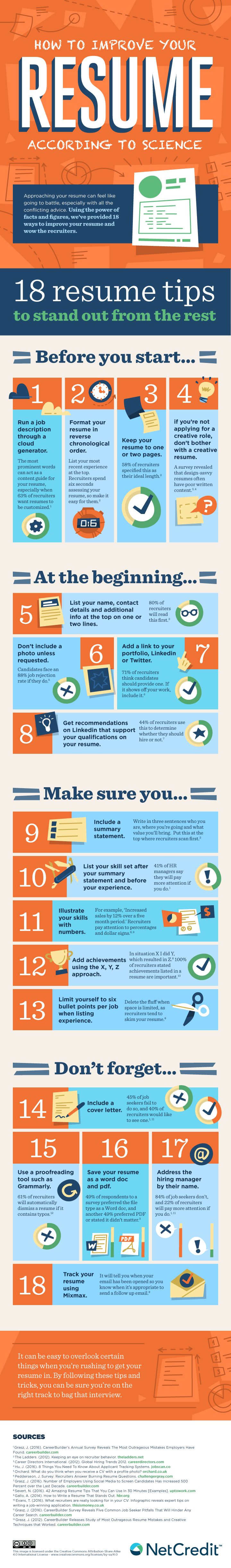 an infographic about creating a perfect resume according to science