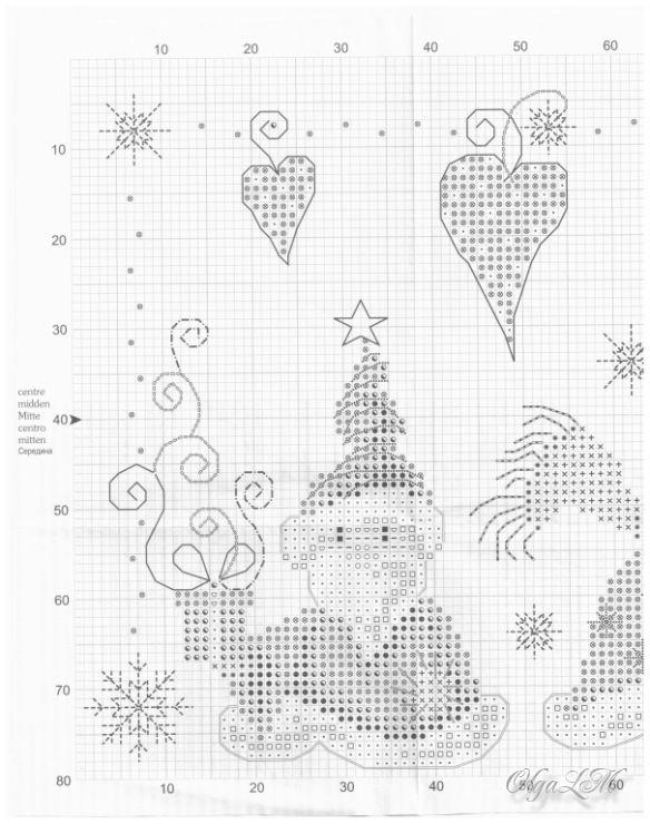 4622 best Christmas cross stitch images on Pinterest