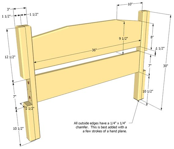 Twin size bed plan Bill of materials The bill of materials below assumes all the lumber is good. You should buy extra lumber to be able to leave out pieces with defects in them. In general, its bes…