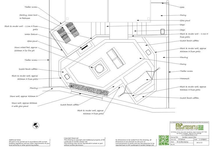 Garden layout plan-BB https://www.youtube.com/watch?v=z1Z-NCew9MU&list=UUCNvhVILHHepTvnSJwAeD6Q