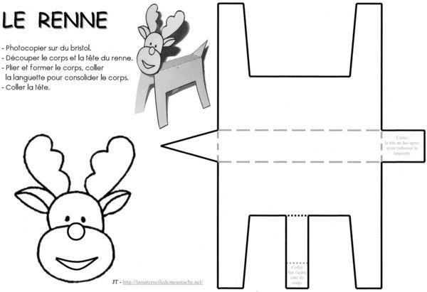 Le gabarit du traineau j'ai assemblé collé le traineau fait la petite décoration et ajouter du coton et des petits chcolats le gabarit du renne