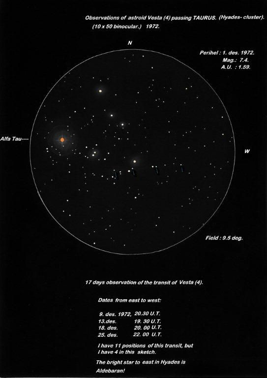 29 best Astronomical sketches images on Pinterest