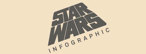Tout Star Wars en une seule image !